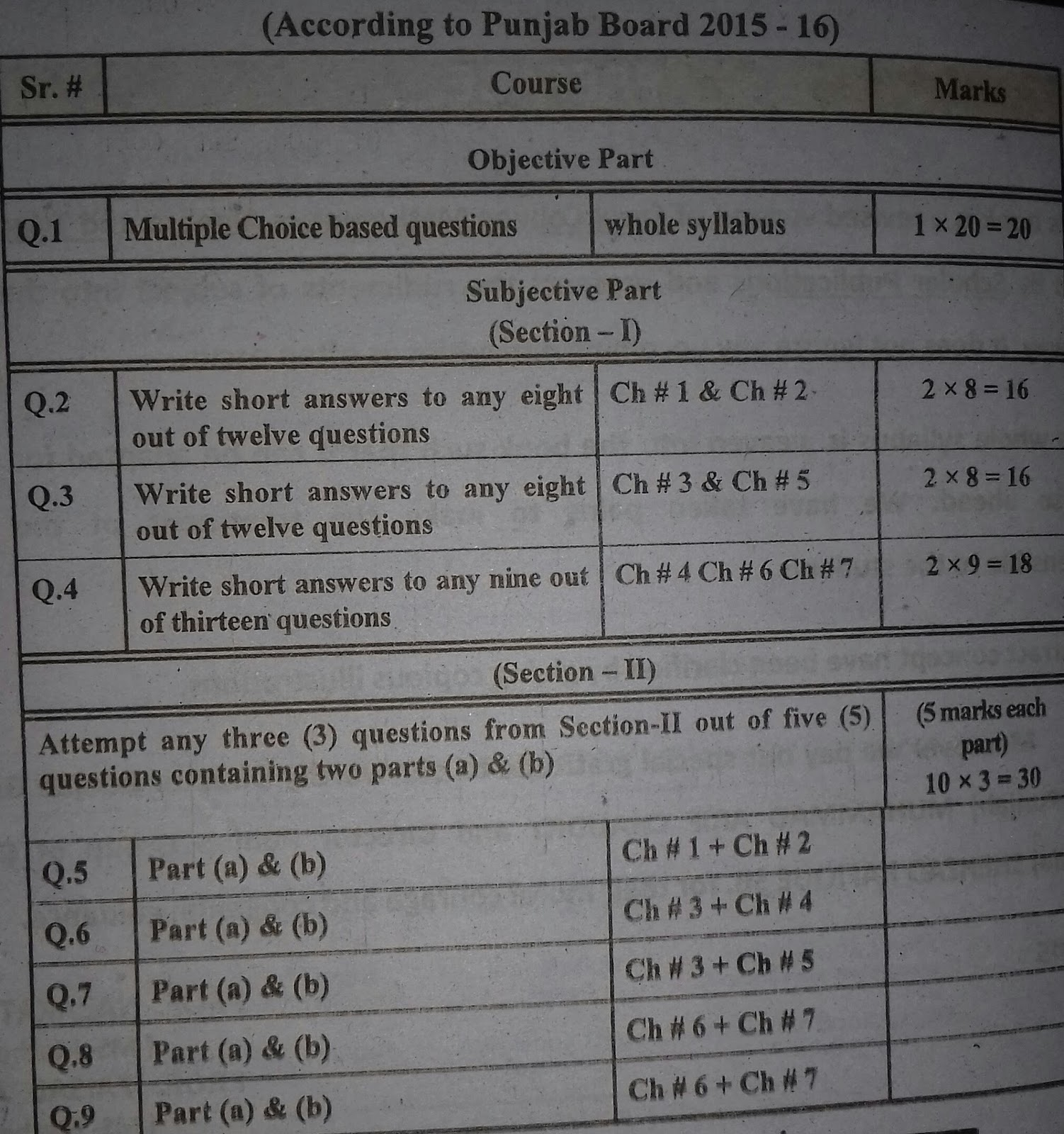 subjects mathematics paper internet