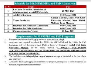 Abdul Wali Khan University Mardan (AWKUM) Spring 2021 Admissions